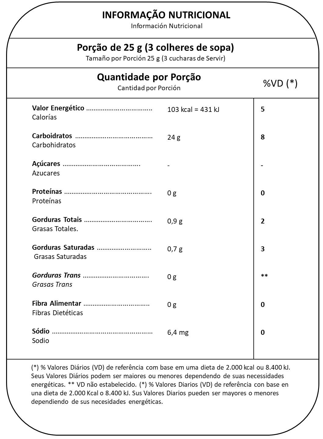 https://www.mavalerio.com.br/wp-content/uploads/2018/11/TN-Granulado-Colorido-150-g.jpg?rel=0